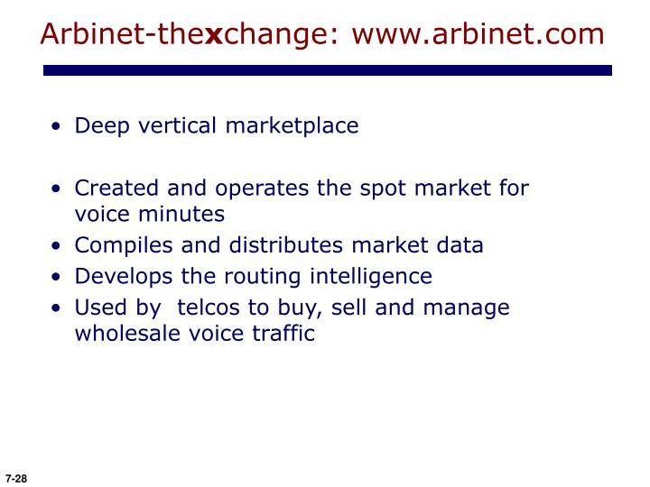 Arbinet-the