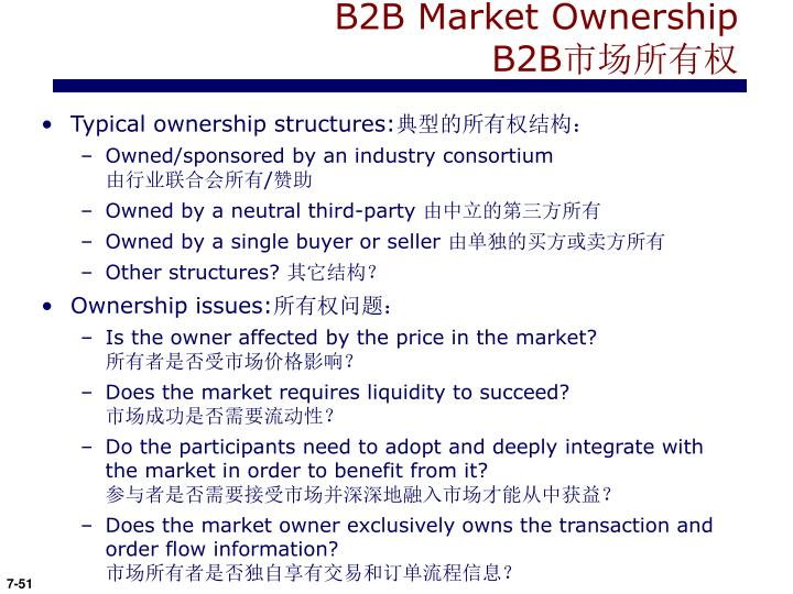 B2B Market Ownership               B2B