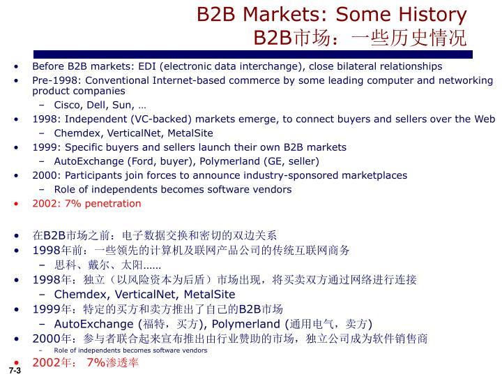 B2b markets some history b2b
