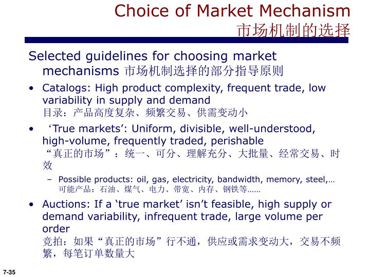 Choice of Market Mechanism