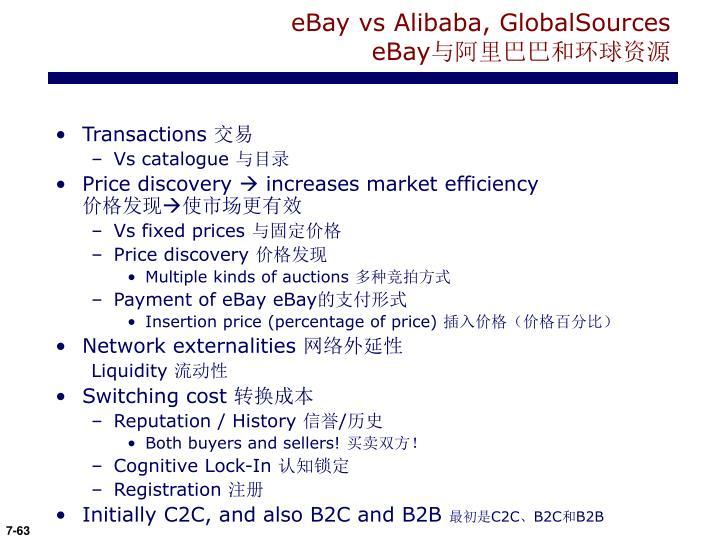 eBay vs Alibaba, GlobalSources