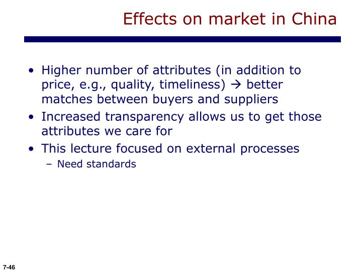 Effects on market in China