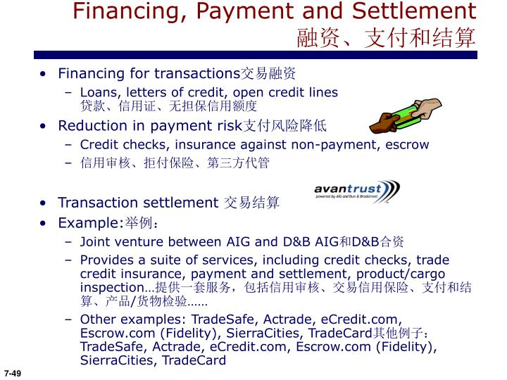 Financing, Payment and Settlement
