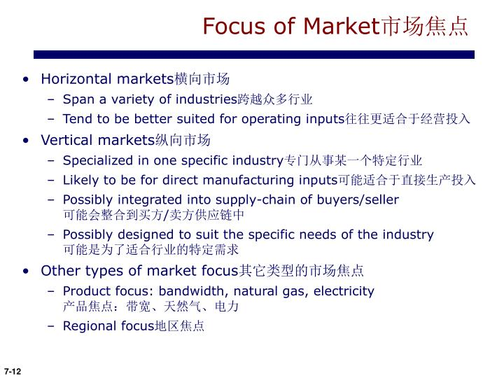 Focus of Market