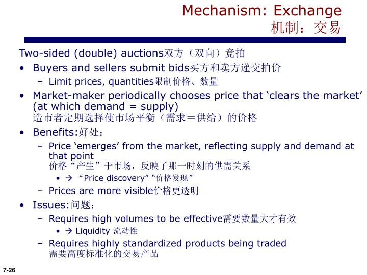 Mechanism: Exchange