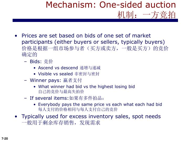 Mechanism: One-sided auction