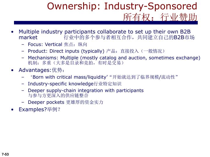 Ownership: Industry-Sponsored