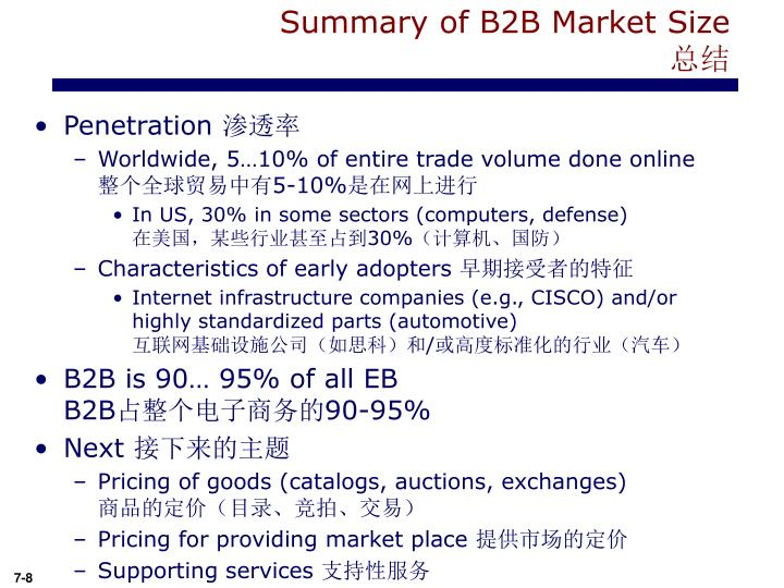Summary of B2B Market Size