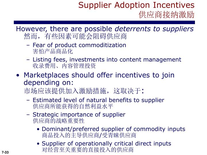Supplier Adoption Incentives