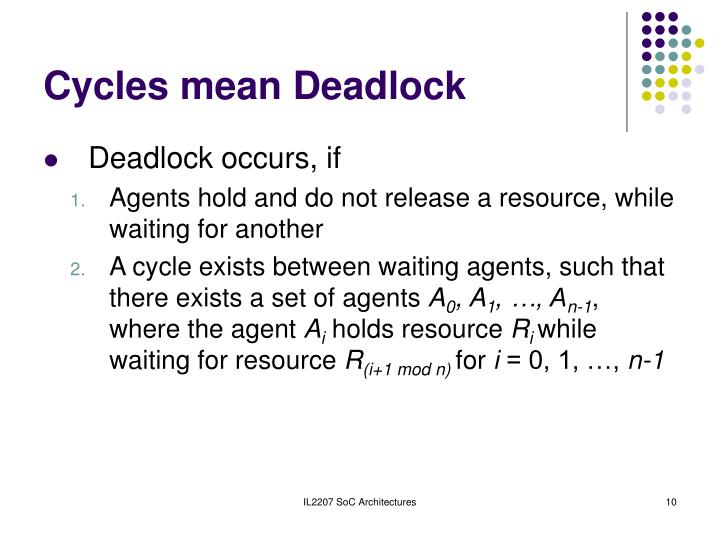 Cycles mean Deadlock