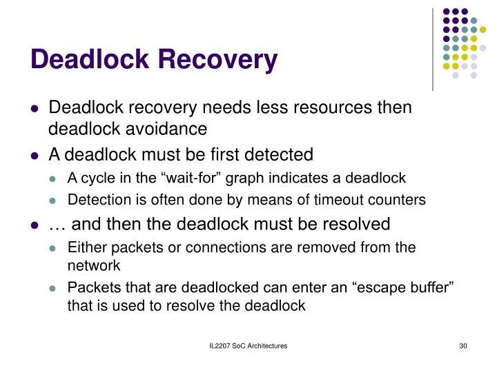 Deadlock Recovery