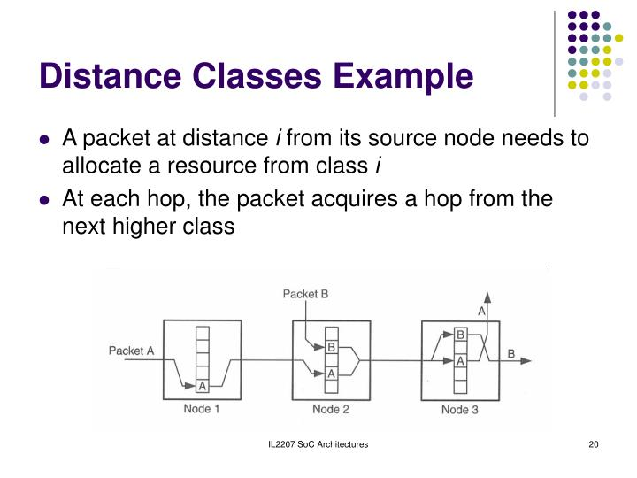 Distance Classes Example