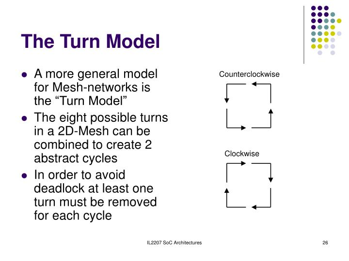 The Turn Model