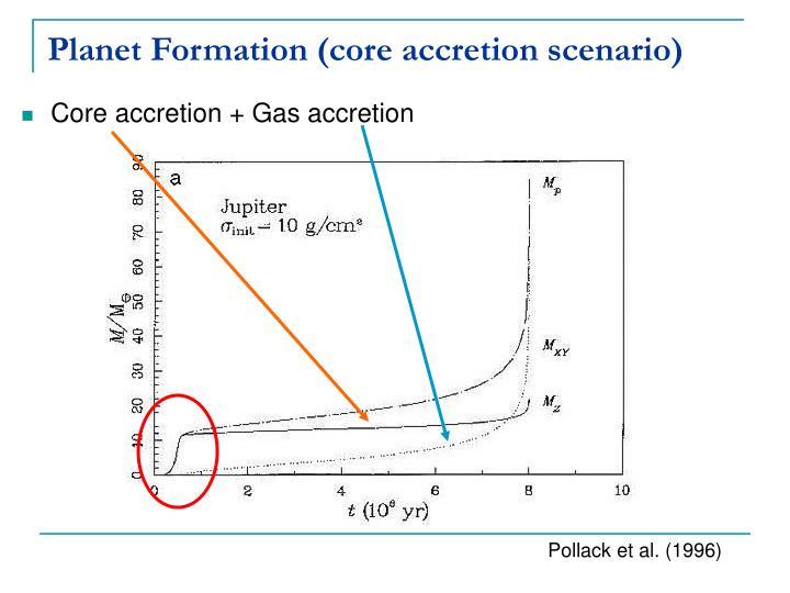Pollack et al. (1996)