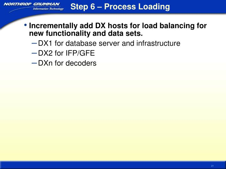 Step 6 – Process Loading