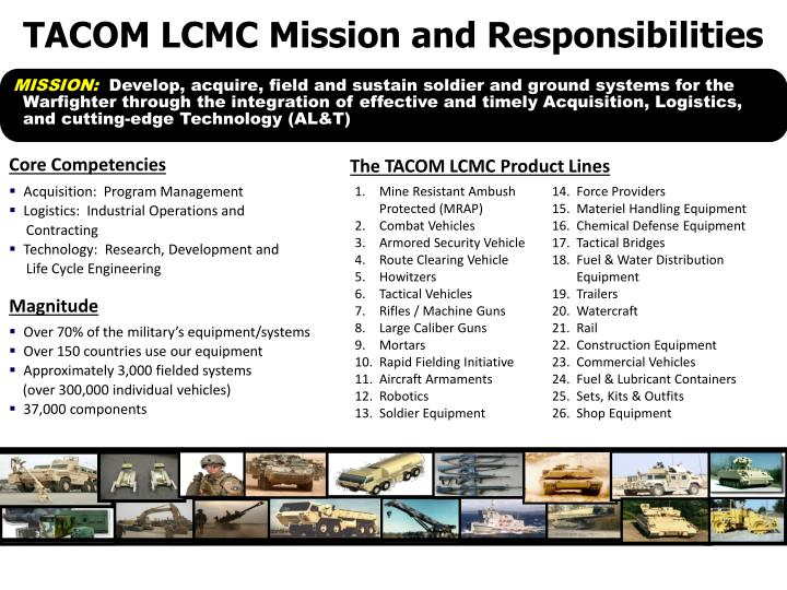 TACOM LCMC Mission and Responsibilities