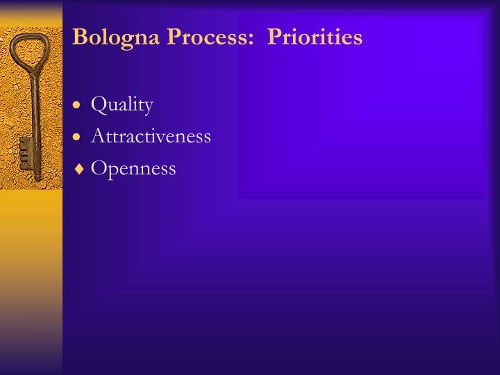 Bologna Process:  Priorities