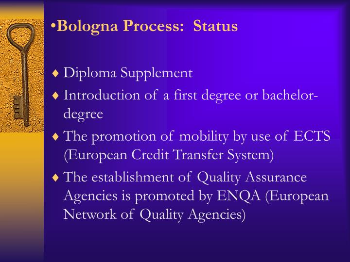Bologna Process:  Status