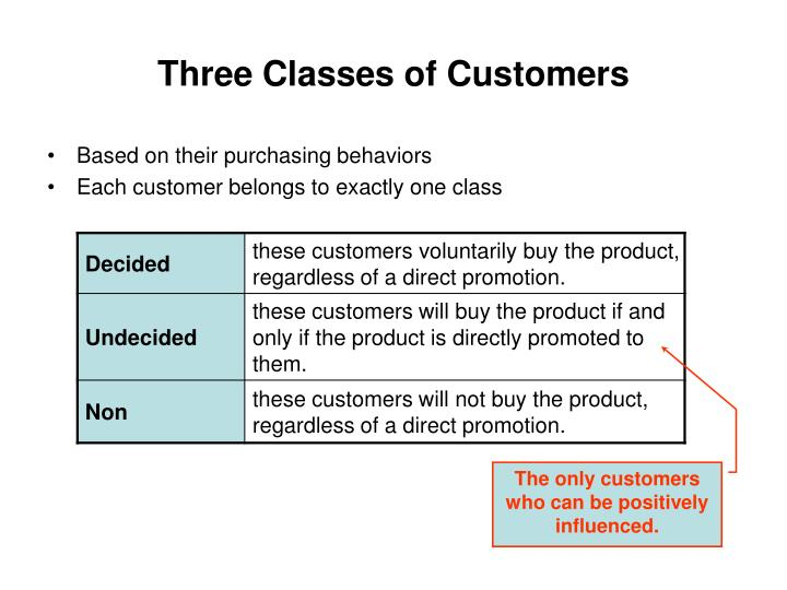 Three Classes of Customers