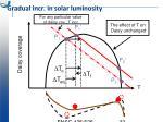 gradual incr in solar luminosity