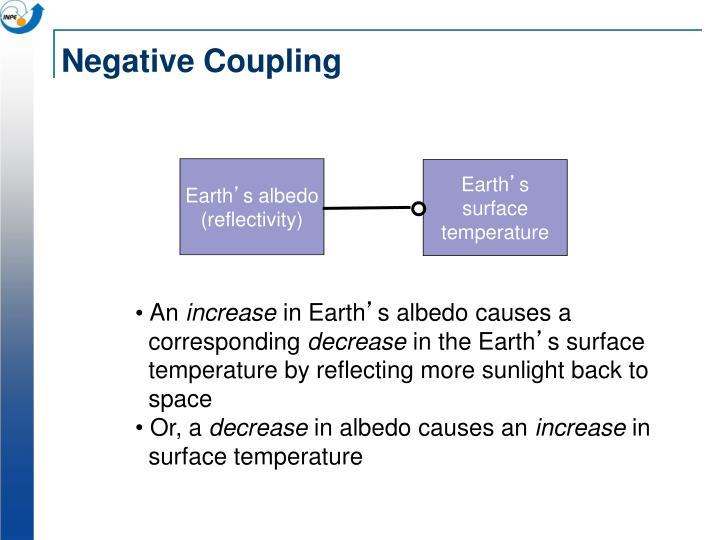 Negative Coupling