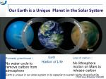 our earth is a u nique planet in the solar system