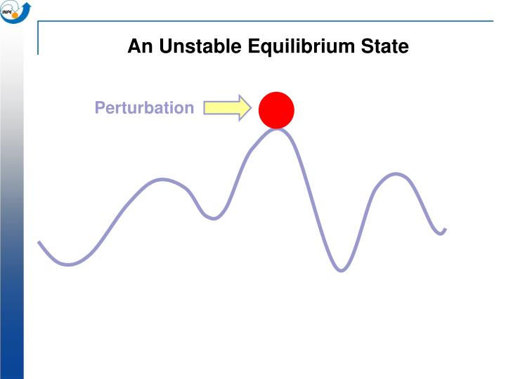 An Unstable Equilibrium State