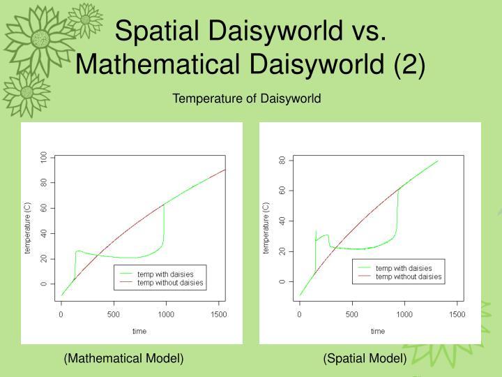 Spatial Daisyworld vs. Mathematical Daisyworld (2)