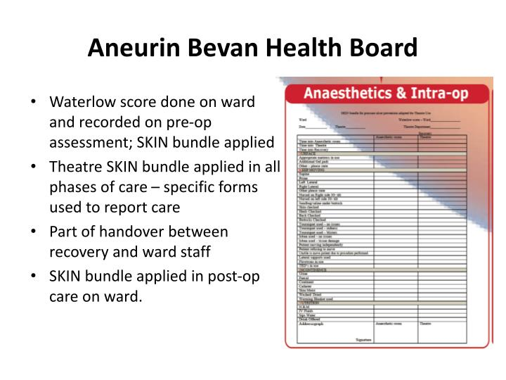 Aneurin Bevan Health Board
