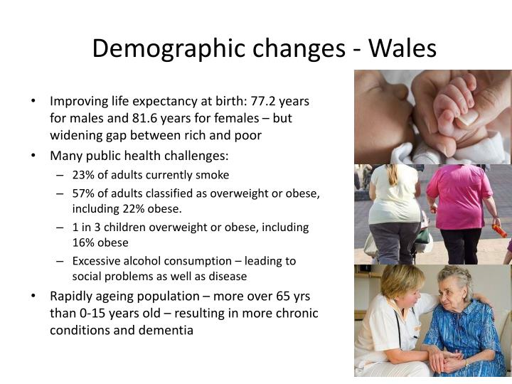 Demographic changes - Wales