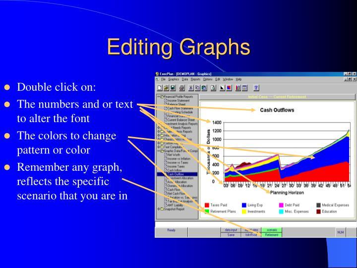 Editing Graphs
