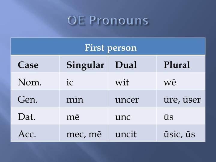 OE Pronouns