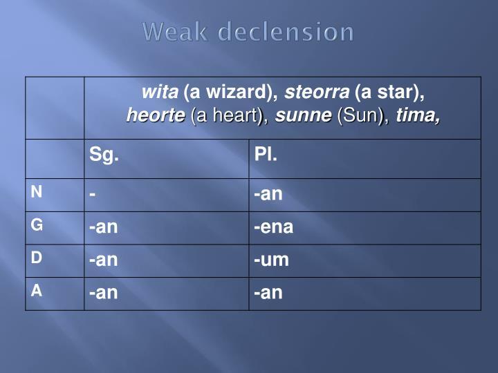 Weak declension