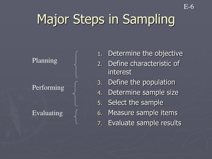 Major Steps in Sampling