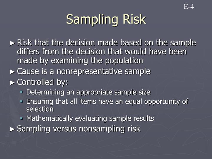 Sampling Risk