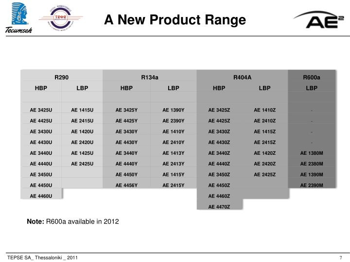 A New Product Range