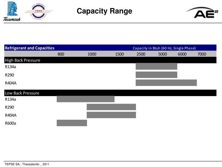 Capacity Range