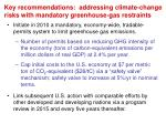key recommendations addressing climate change risks with mandatory greenhouse gas restraints