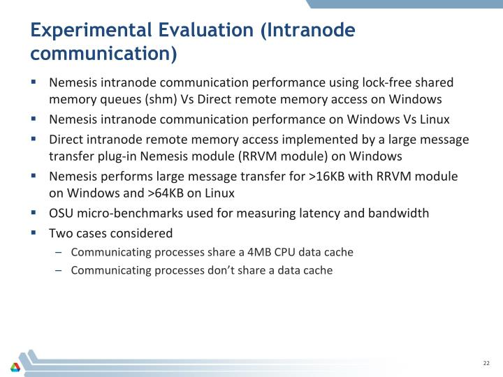 Experimental Evaluation (Intranode communication)