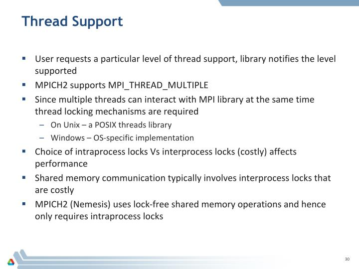 Thread Support