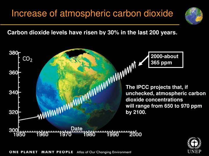 Increase of atmospheric carbon dioxide