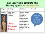 can your table complete the history quest 1 st table to me wins