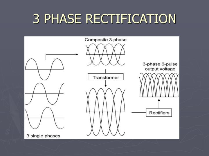 3 PHASE RECTIFICATION