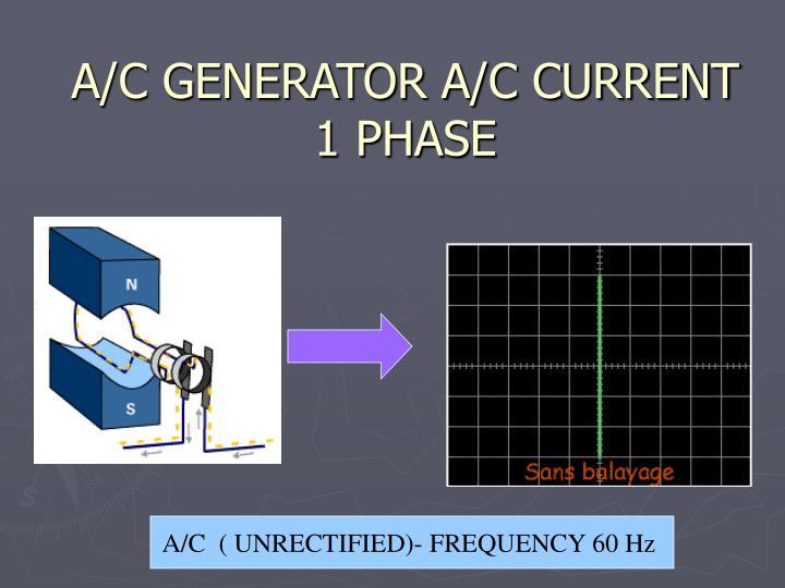A/C GENERATOR A/C CURRENT