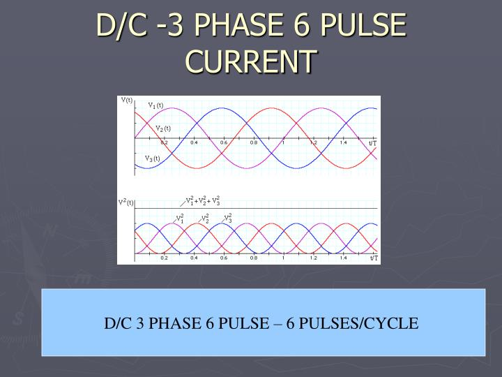 D/C -3 PHASE 6 PULSE CURRENT