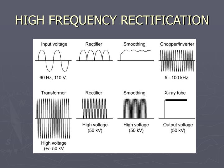 HIGH FREQUENCY RECTIFICATION
