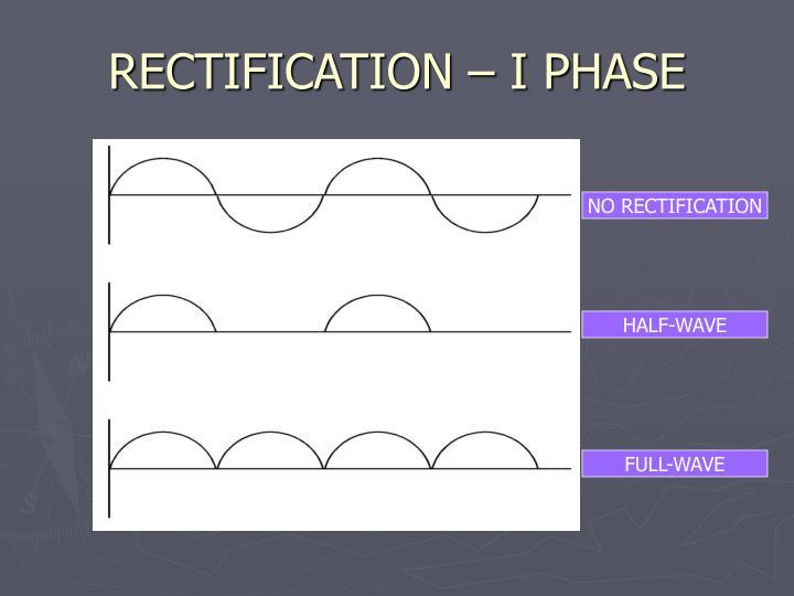 RECTIFICATION – I PHASE