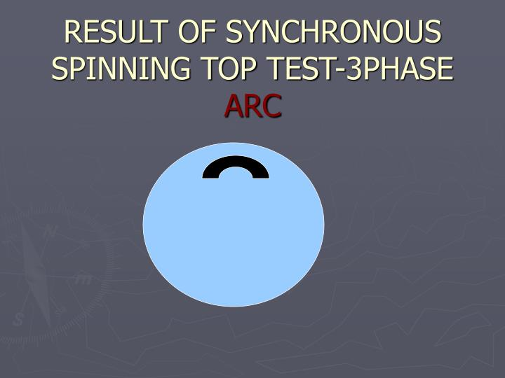 RESULT OF SYNCHRONOUS SPINNING TOP TEST-3PHASE