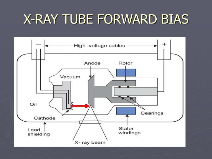 X-RAY TUBE FORWARD BIAS