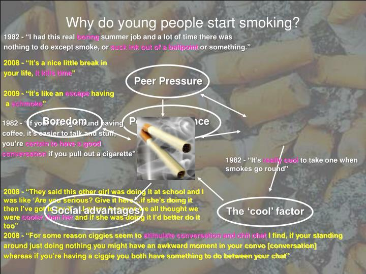 Why do young people start smoking?